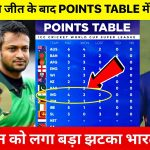 ICC T20 World Cup 2021 Today Points Table | BAN VS PNG After match Points Table,T20 WC Points Table