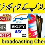 Icc t20 world cup 2021 official broadcaster channel list |T20 world cup 2021 broacasting rights