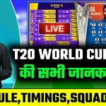 T20 World Cup 2021 – Indian Team Squads & Schedule,Live Telecasting & Timings | T20 WC All Details