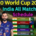 T20 World Cup 2021 – Team India All Matches Final Schedule | India All Matches Fixture T20 WC 2021 |